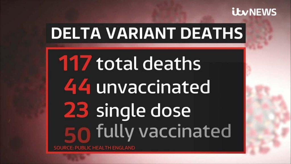 delta covid-19 vaccine